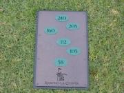 Inground Range Layout Sign -Range Layout Sign1